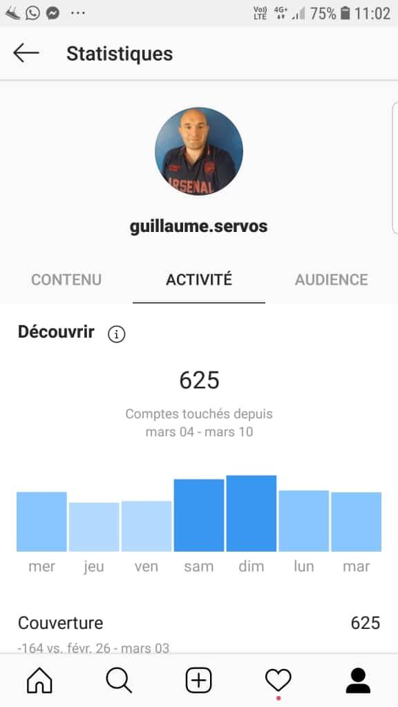 Les données à suivre au niveau de ton activité Instagram