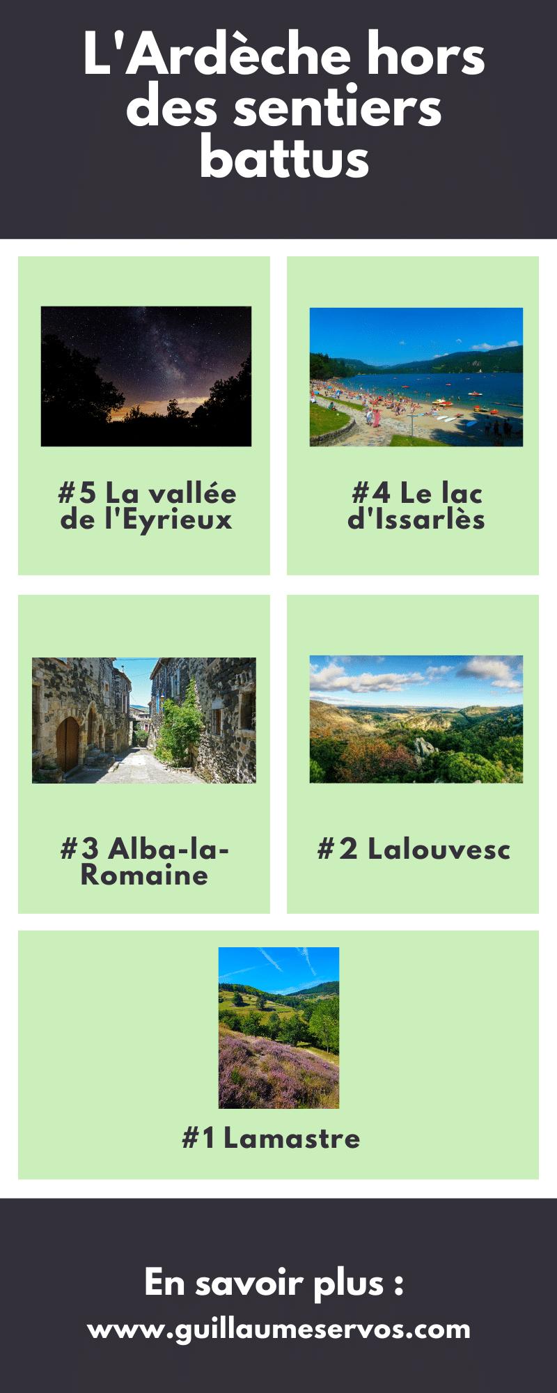 Tu pars en Ardèche et tu as envie hors de sortir des sentiers battus. Tu es le bienvenu. Au menu : la vallée de l'Eyrieux, le lac d'Issarlès, Lamastre...