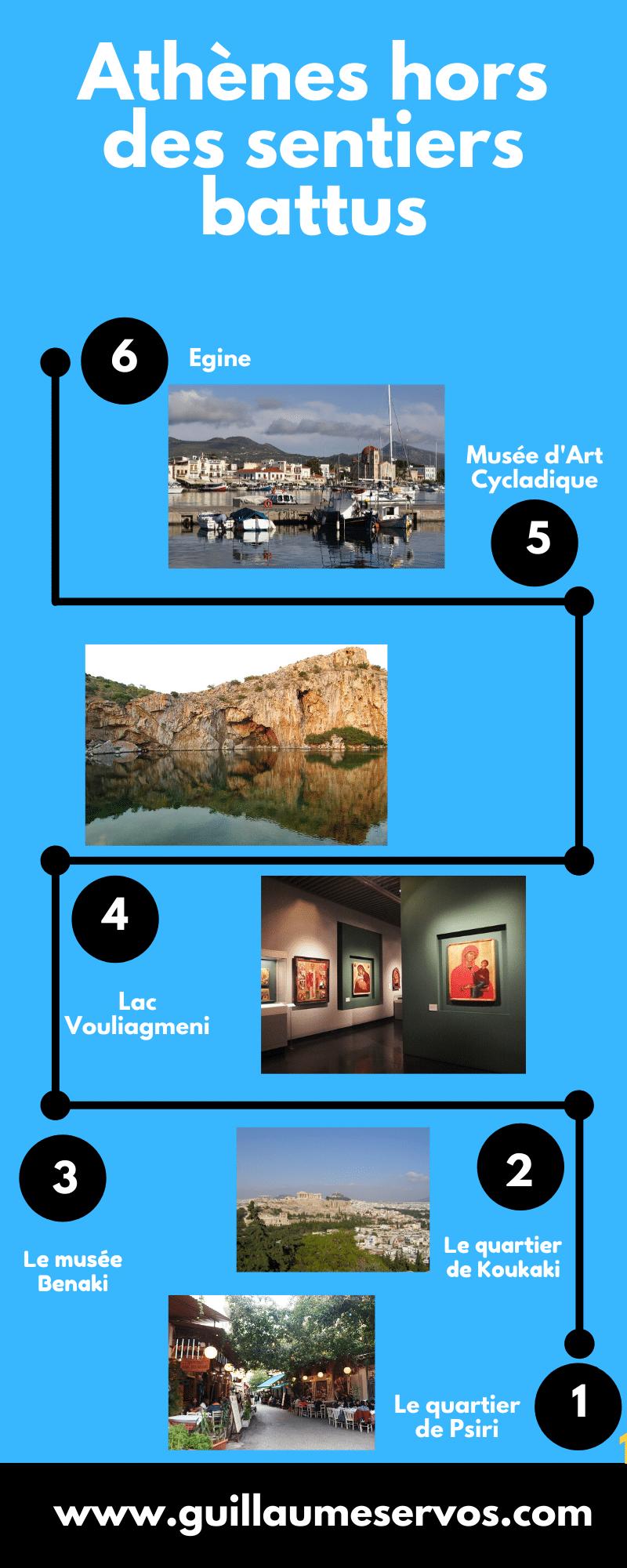 Tu pars dans en Grèce et tu as envie de découvrir Athènes hors des sentiers battus. Tu es le bienvenu. Au menu : Psiri, Koukaki, lac Vouliagmeni, Egine…