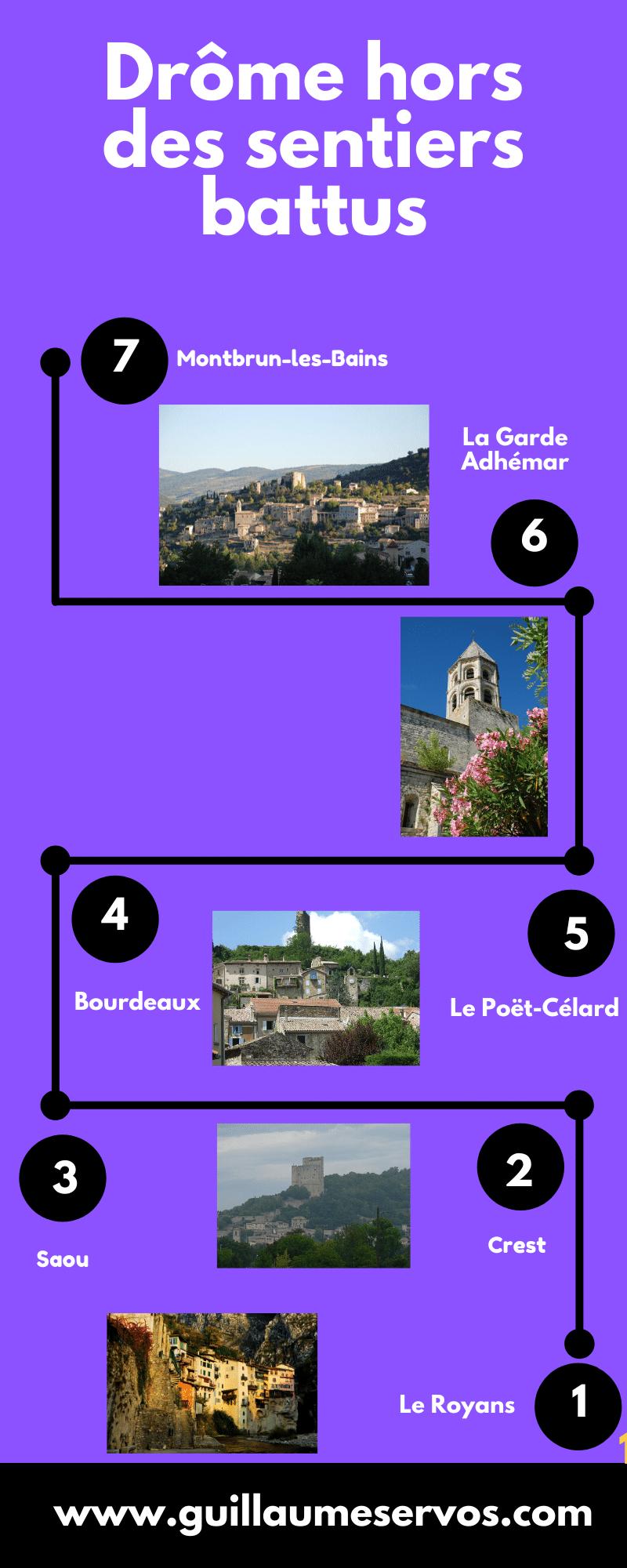 Tu pars dans la Drôme et tu as envie hors de sortir des sentiers battus. Tu es le bienvenu. Au menu : le Royans, Crest, La Garde Adhémar, Montbrun-les-Bains…