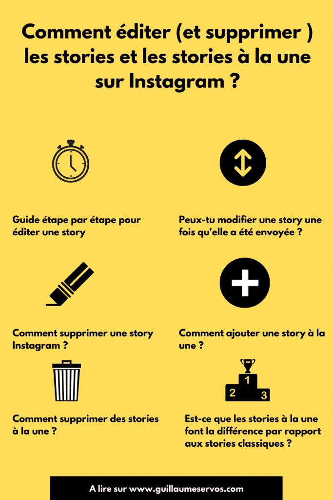 Comment éditer, modifier et supprimer les stories Instagram ? Comment ajouter et supprimer un story à la une ? Tu es prêt(e), je te dis tout.