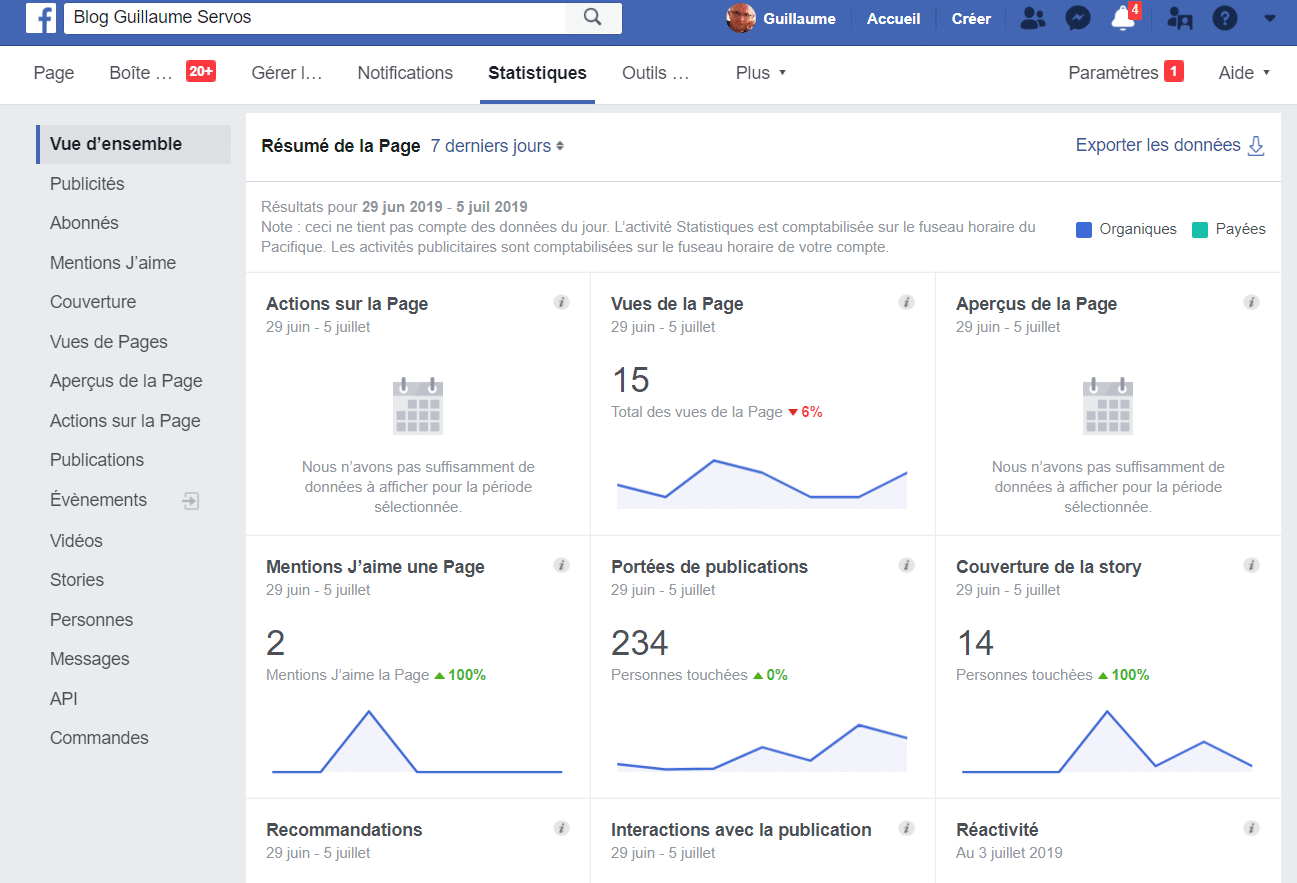 Apprivoise l'analytics de Facebook.