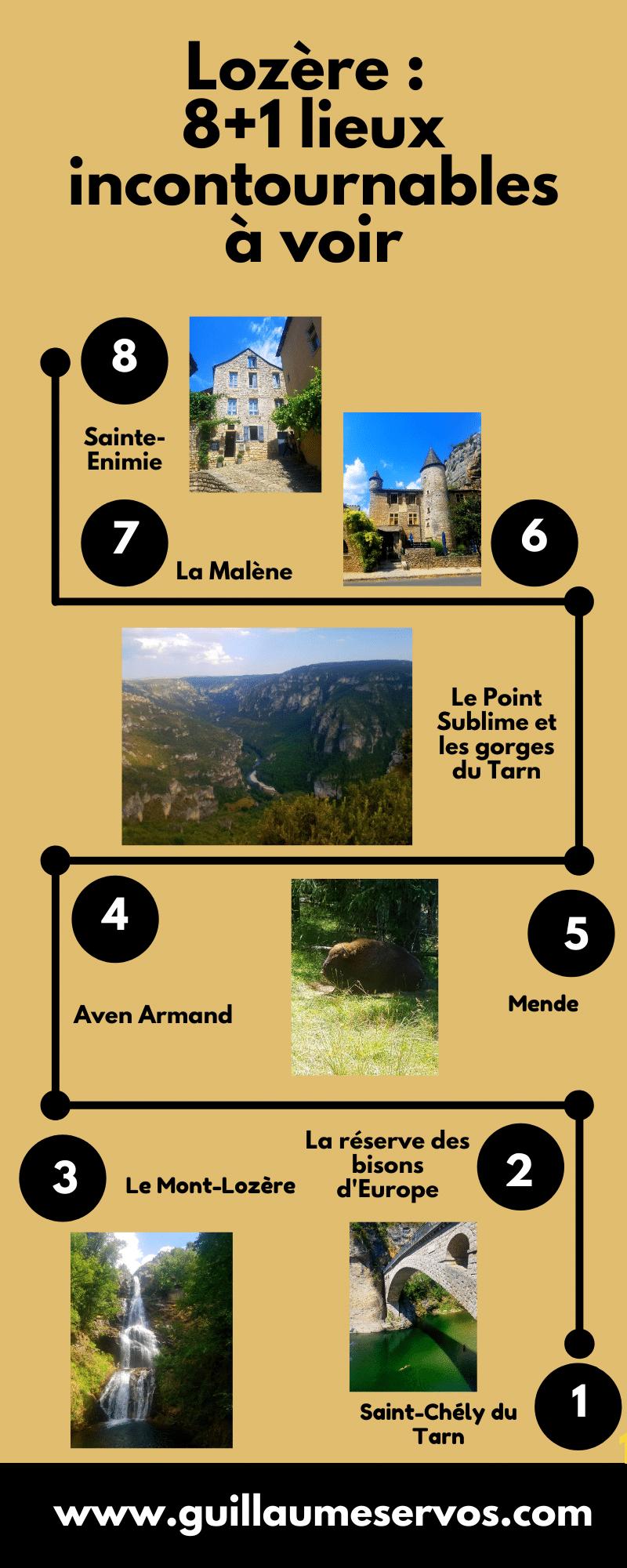 Que voir / Que faire en Lozère ? Au menu : les gorges du Tarn, la réserve des bisons d'Europe, l'Aven Armand, Sainte-Enimie, le Point Sublime...