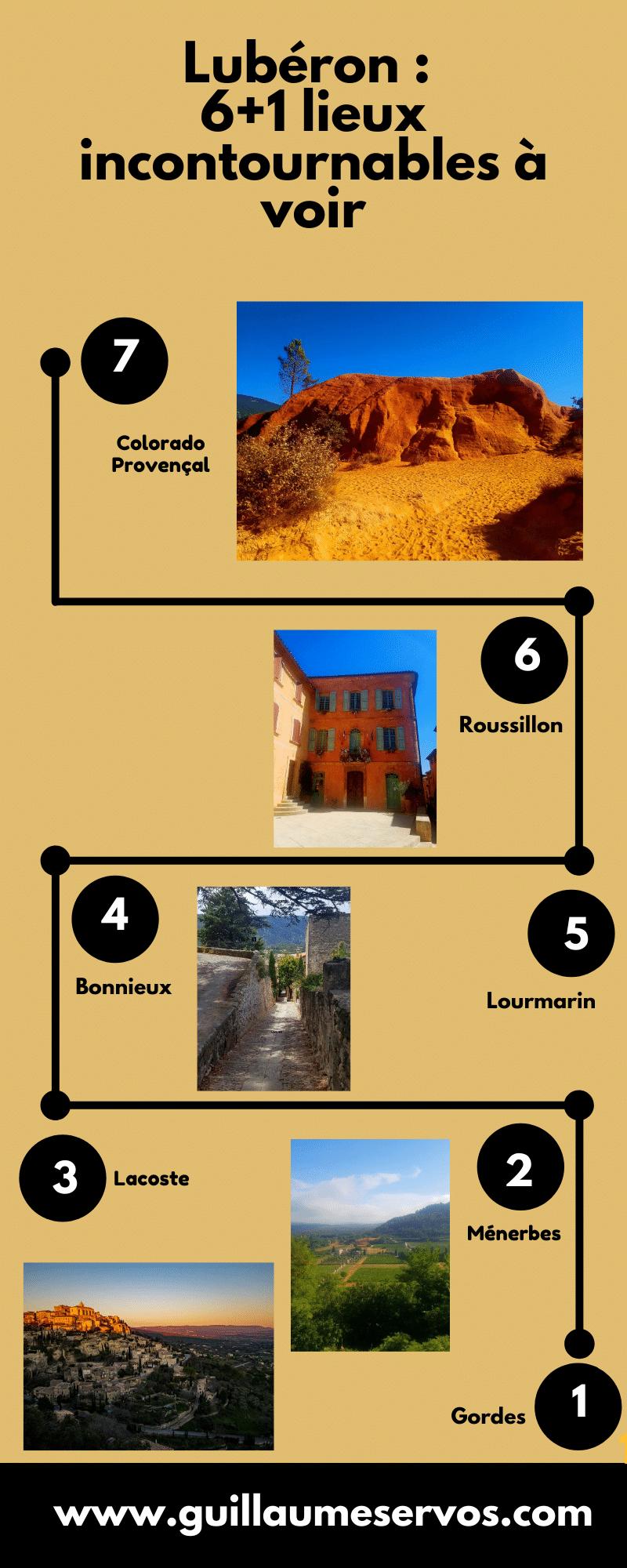Tu pars dans le Vaucluse et tu souhaites voir les plus beaux coins du Luberon ? Au menu : Gordes, Roussillon, le Colorado provençal...