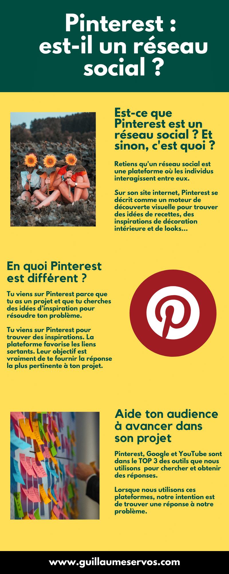 Est-ce que Pinterest est un réseau social ? Peux-tu l'utiliser à la place d'Instagram ? En quoi est-il des différents des autres média sociaux ?
