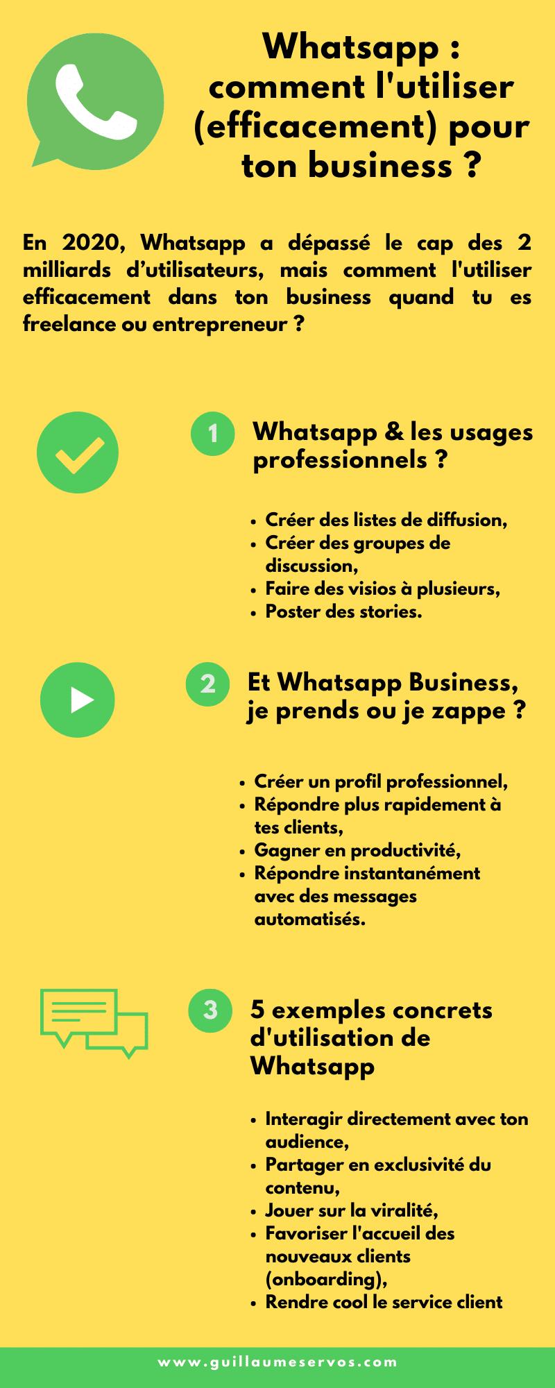En 2020, Whatsapp a dépassé le cap des 2 milliards d'utilisateurs, mais comment l'utiliser efficacement dans ton business quand tu es freelance ou entrepreneur ?