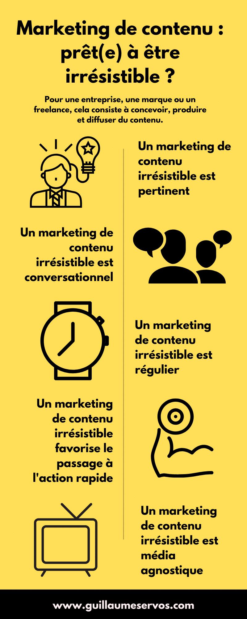 Le marketing de contenu est redoutablement efficace pour générer durablement du trafic vers son site internet. Au menu : régularité, pertinence, qualité...