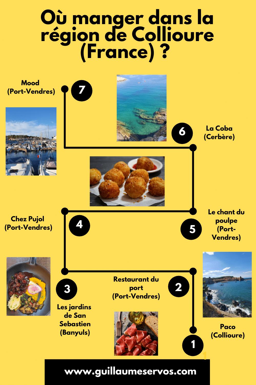 Tu pars en vacances  à Collioure, Port-Vendres, Banyuls et Cerbère et tu cherches où manger ? Paco, Restaurant du Port, Les jardins de San Sebastien...