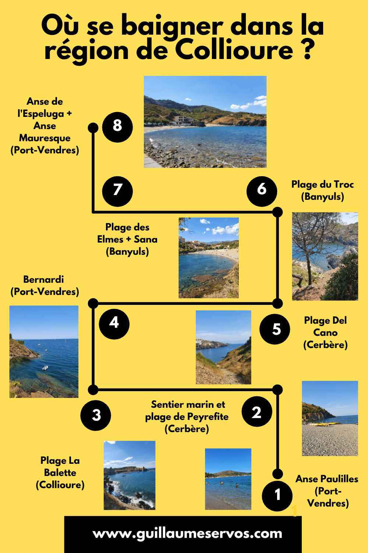 Tu pars en vacances à Collioure, Port-Vendres, Banyuls et Cerbère et tu cherches des plages de rêve ? Au menu : Paulilles, Peyrefite, Bernardi, Del Cano...