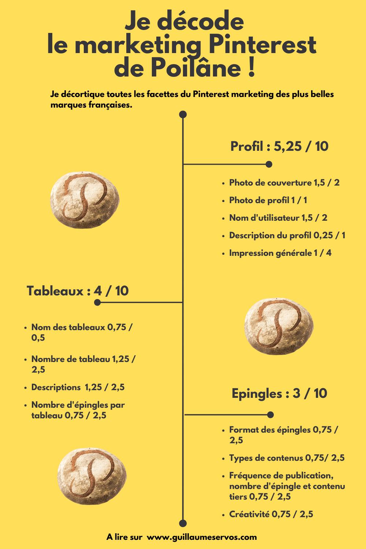 Comment Poilâne utilise Pinterest pour son business ? Je décode le Pinterest marketing de cette célèbre boulangerie parisienne qui a traversé les époques en préservant ce qu'il y a de meilleur.